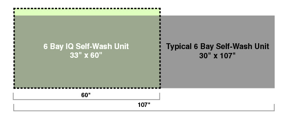 Self Wash dimensions